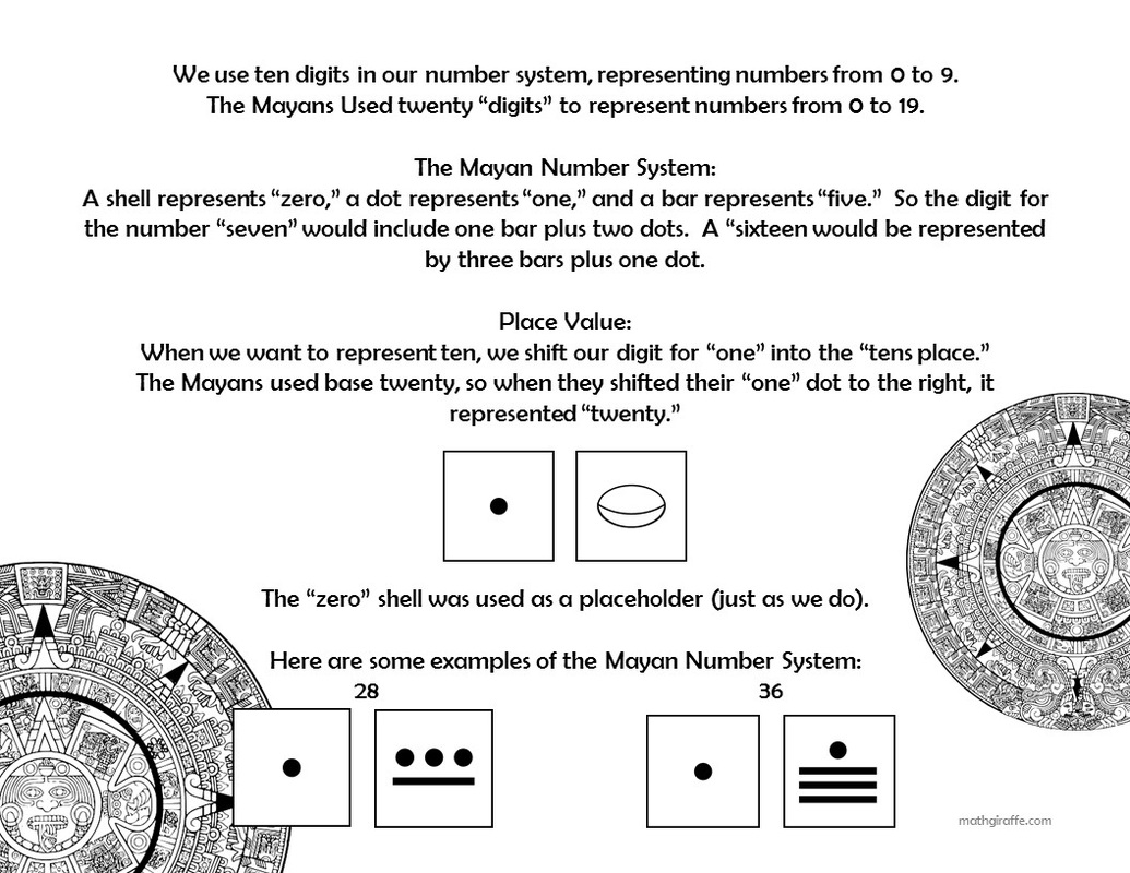 Place Value in the Mayan Number System - Zero as Place Holder