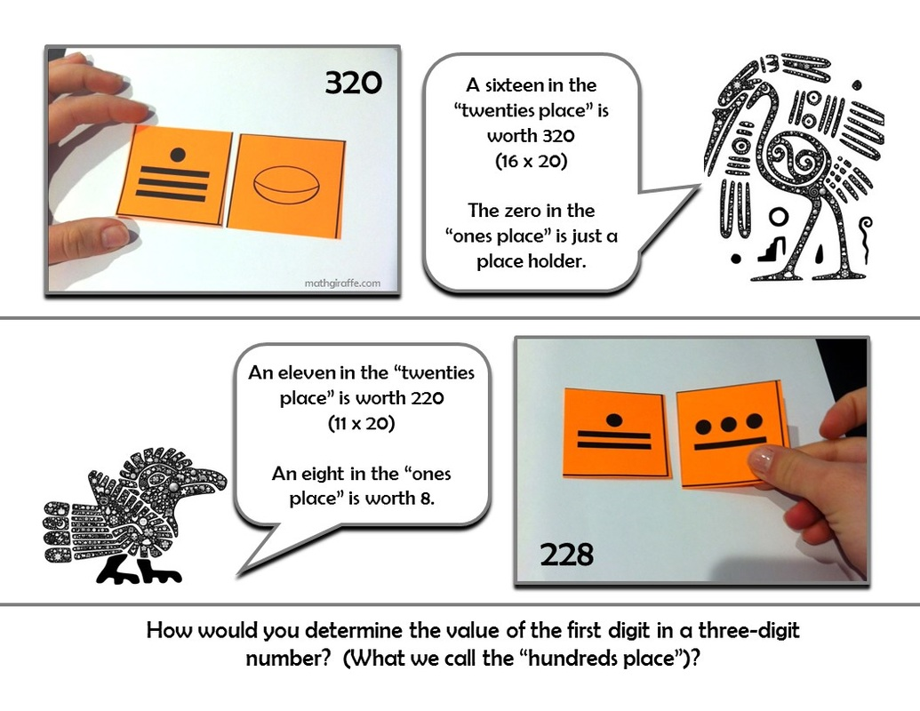 Representing two-digit numbers in base 20 - Lesson Plan Using the Mayan Number System