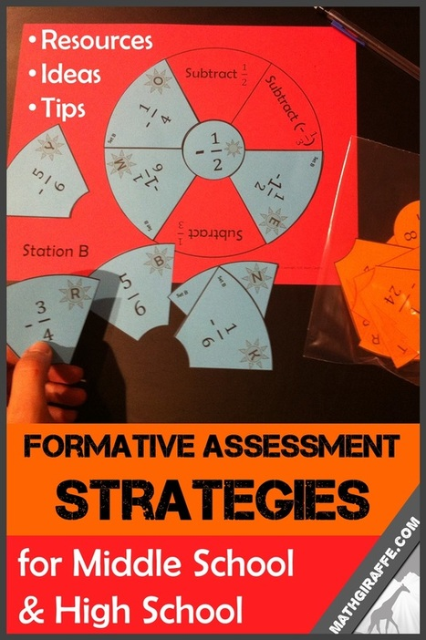 Formative Assessment Ideas Tools And Resources