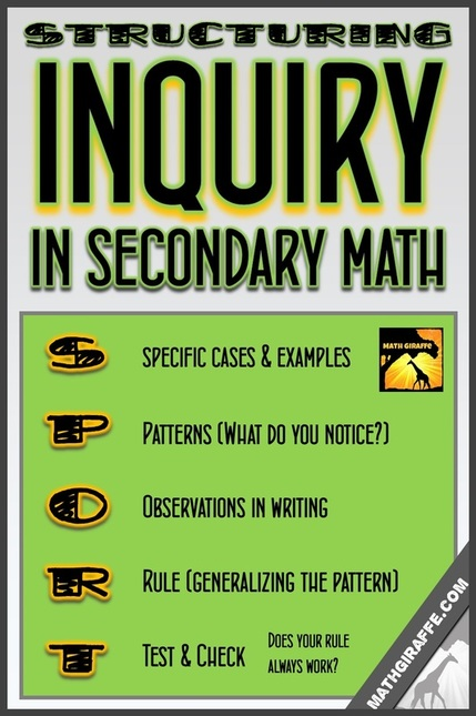 Setting Up an Inquiry Based Lesson in Math Class