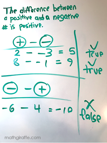 Integers in Pre-Algebra - Providing Examples to Support Conclusion