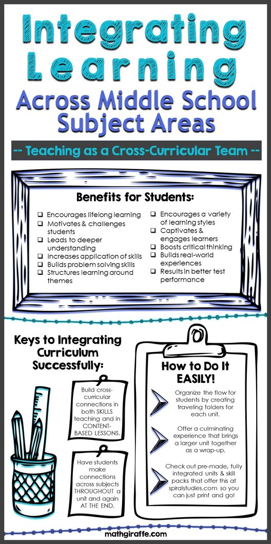 Benefits of Integrating Curriculum Across Subject Areas in Middle School
