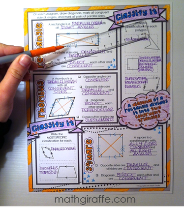 Quadrilaterals Doodle Note Sheets - free download