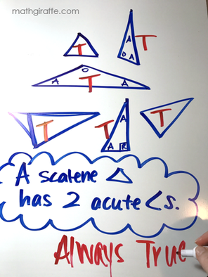 Testing Triangle Theorems in Geometry