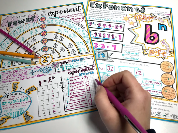 free exponents doodle note lesson