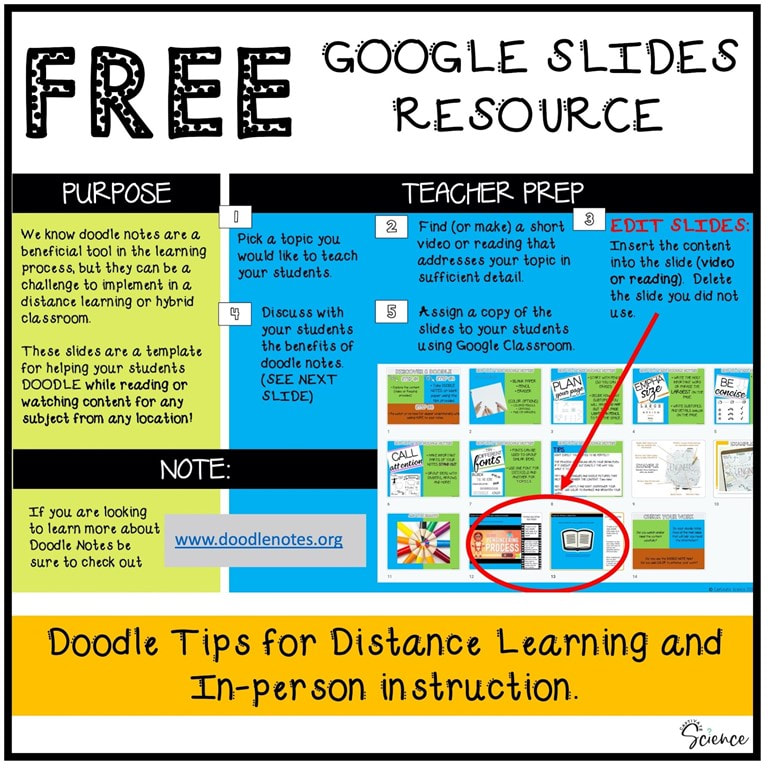 Free Resource - Doodle Notes for Distance Learning