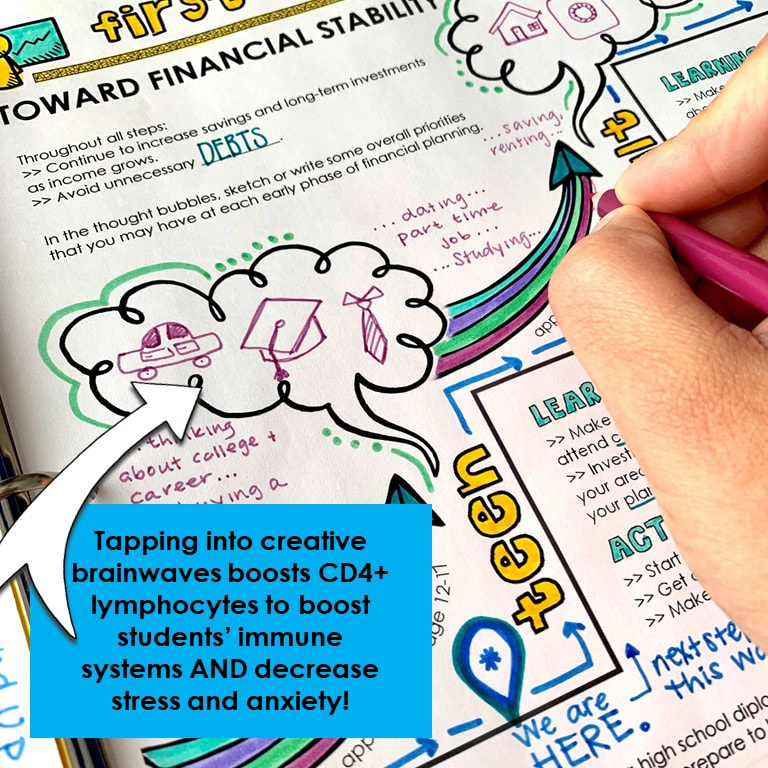 Why our students need doodle notes more than ever with COVID pandemic