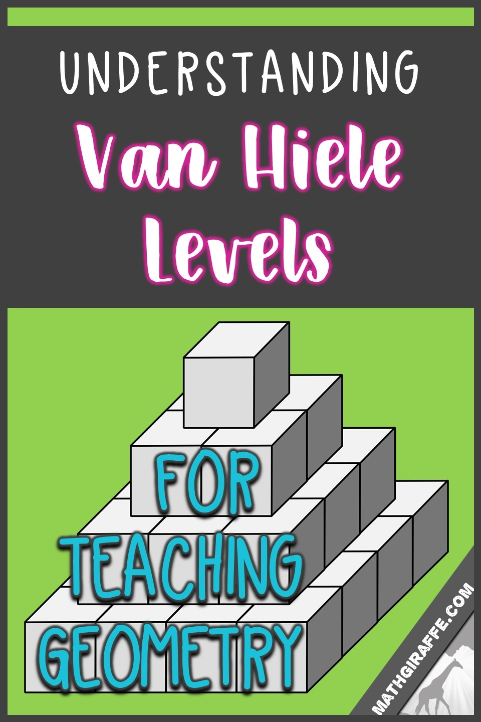 Teaching Geometry with an Understanding of the Van Hiele Student Development Levels